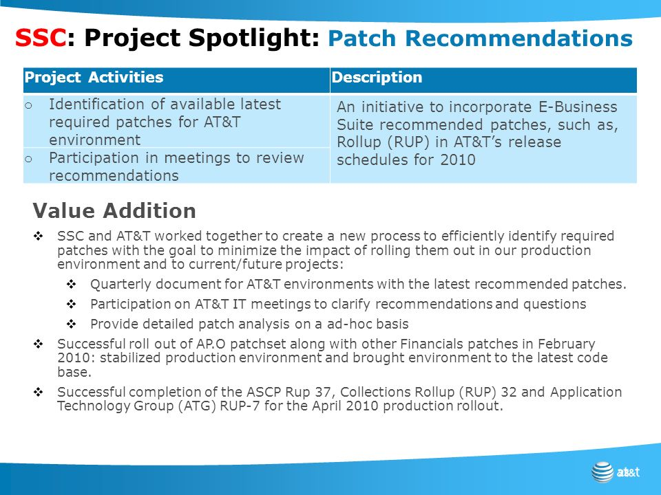 SSC: Project Spotlight: Patch Recommendations