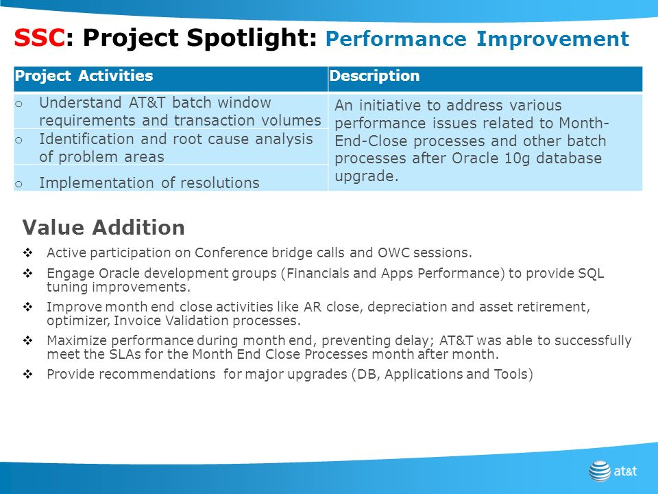 SSC: Project Spotlight: Performance Improvement