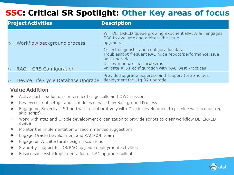 SSC: Critical SR Spotlight: Other Key areas of focus
