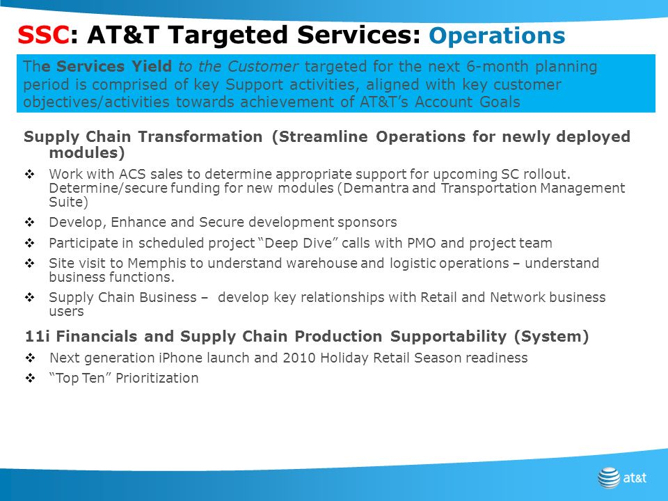 SSC: AT&T Targeted Services: Operations