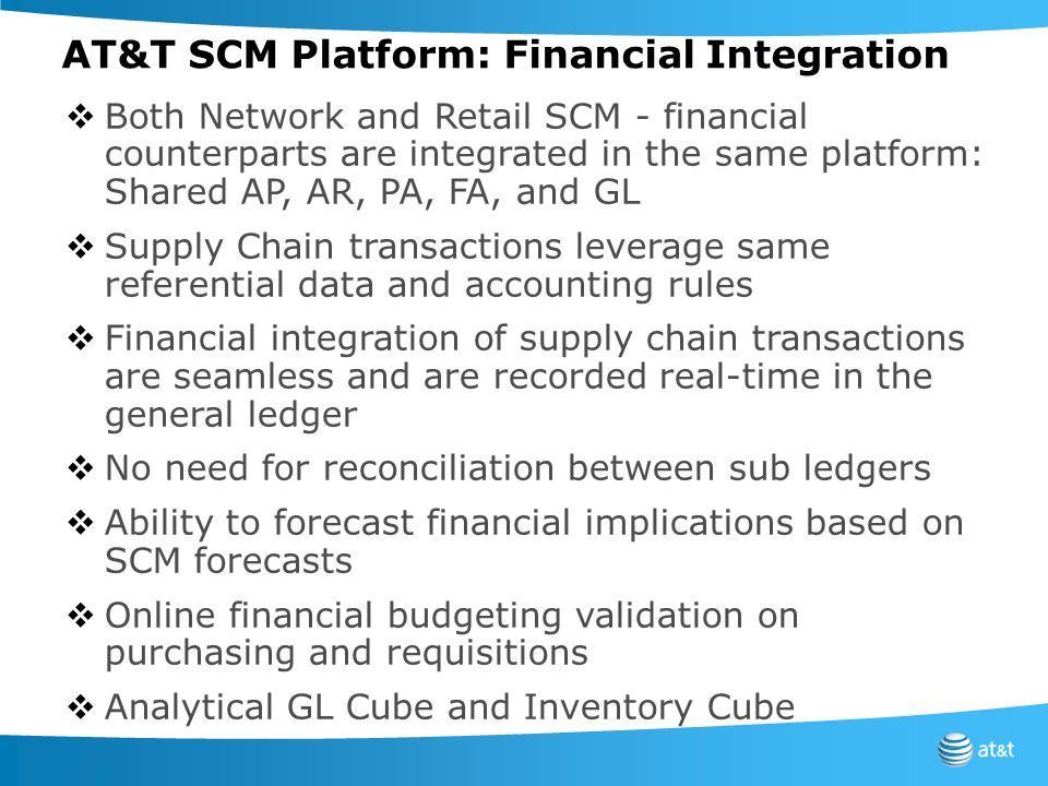 AT&T SCM Platform: Financial Integration