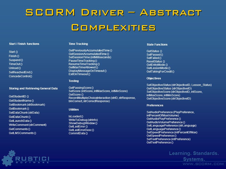 SCORM Driver – Abstract Complexities