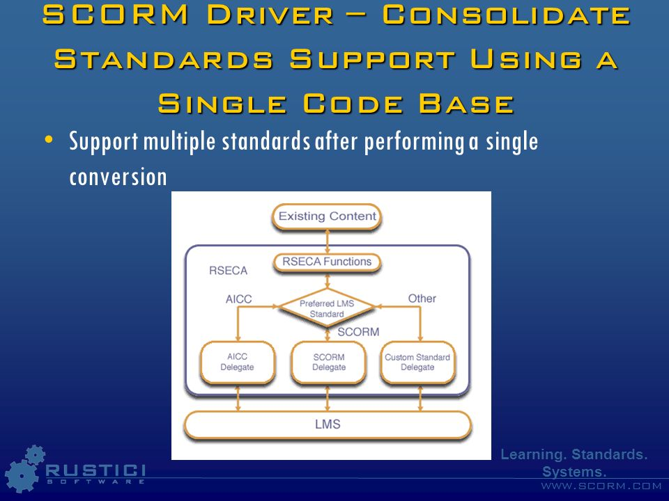 SCORM Driver – Consolidate Standards Support Using a Single Code Base