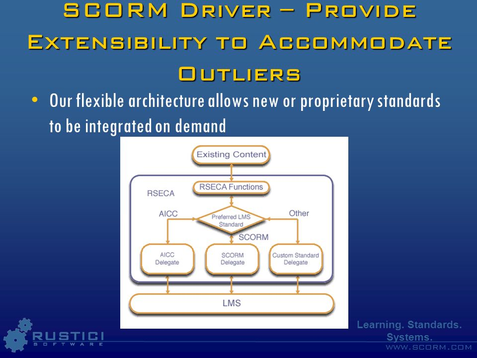 SCORM Driver – Provide Extensibility to Accommodate Outliers