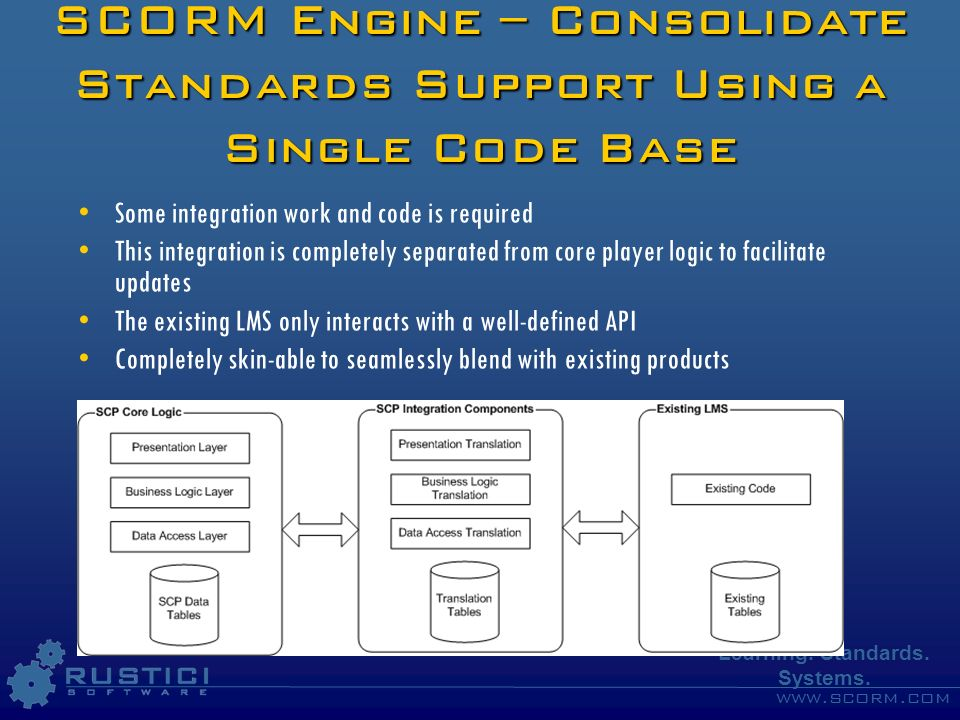 SCORM Engine – Consolidate Standards Support Using a Single Code Base