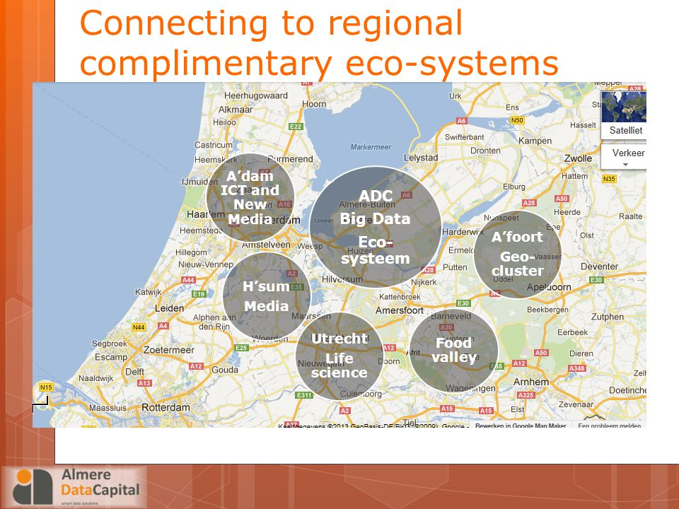 Connecting to regional complimentary eco-systems
