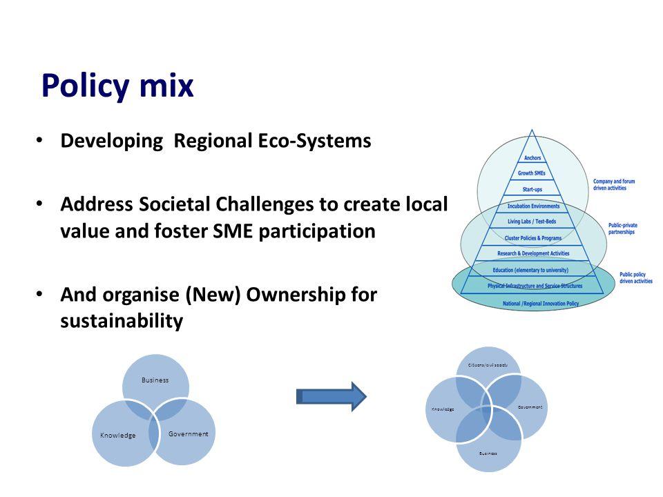 Citizens/civil society