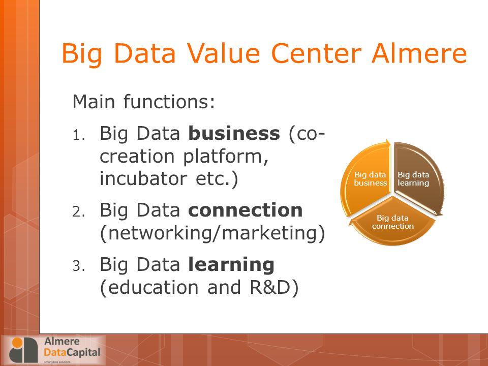 Big Data Value Center Almere