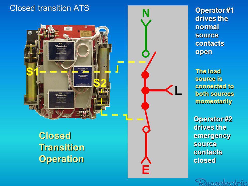 L E L E L E N N N S1 S2 Closed Transition Operation