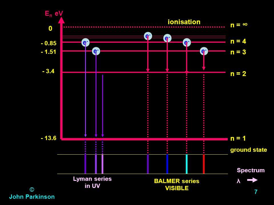 En eV ionisation n = ∞ e- e- n = 4 e- e- n = 3 e- e- n = 2 n = 1 e-