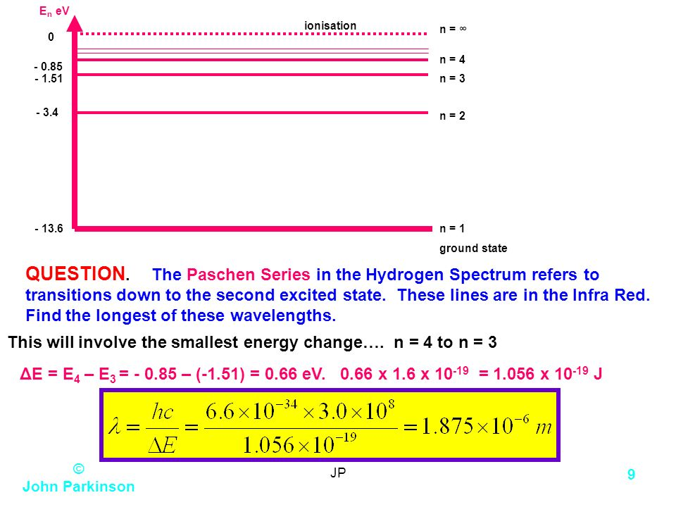 En eV - 13.6. n = 1. ground state. - 1.51. n = 3. n = ∞ - 3.4. n = 2. - 0.85. n = 4. ionisation.