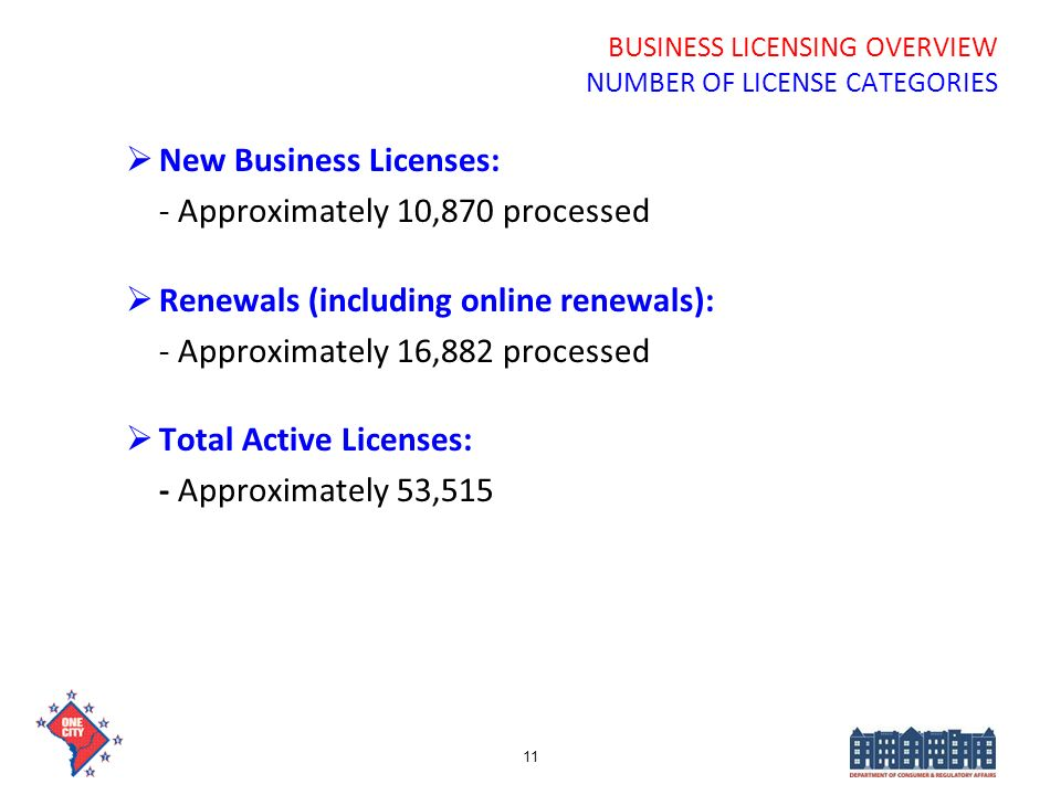 BUSINESS LICENSING OVERVIEW NUMBER OF LICENSE CATEGORIES