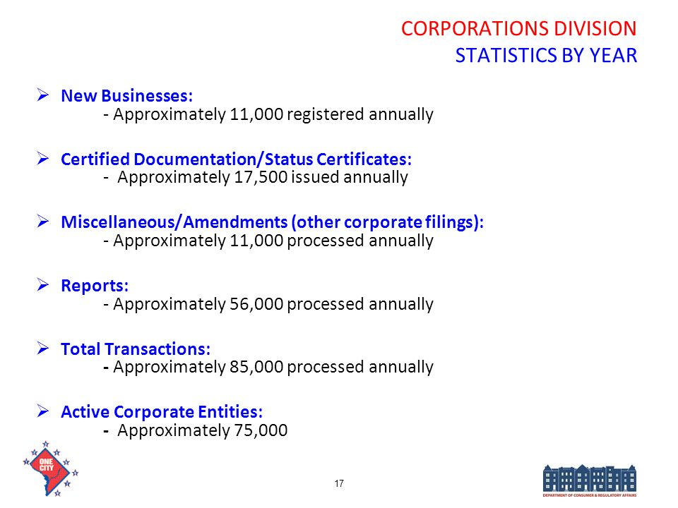 CORPORATIONS DIVISION STATISTICS BY YEAR