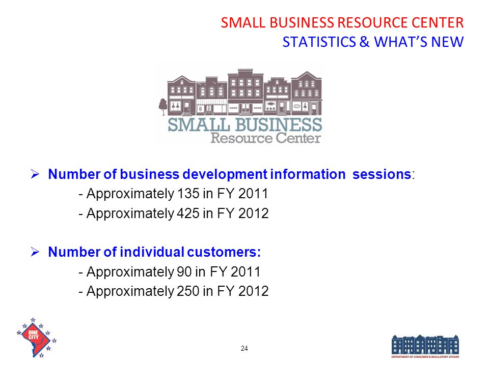 SMALL BUSINESS RESOURCE CENTER STATISTICS & WHAT'S NEW