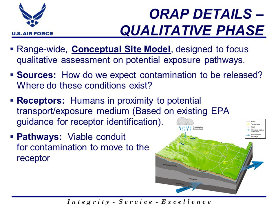 ORAP DETAILS – QUALITATIVE PHASE