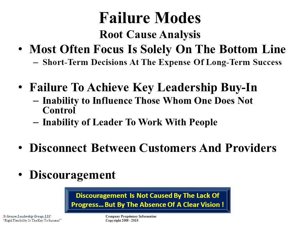 Failure Modes Root Cause Analysis