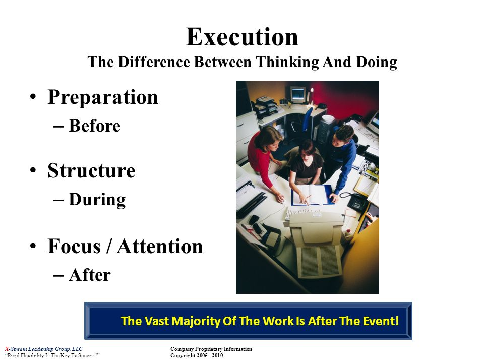 Execution The Difference Between Thinking And Doing