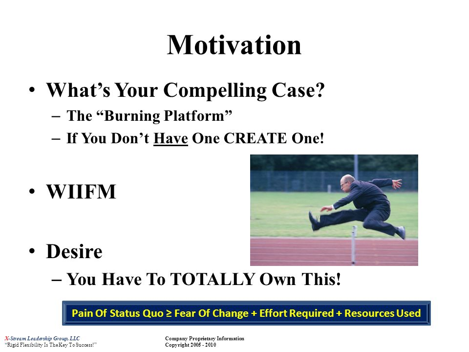 Pain Of Status Quo ≥ Fear Of Change + Effort Required + Resources Used