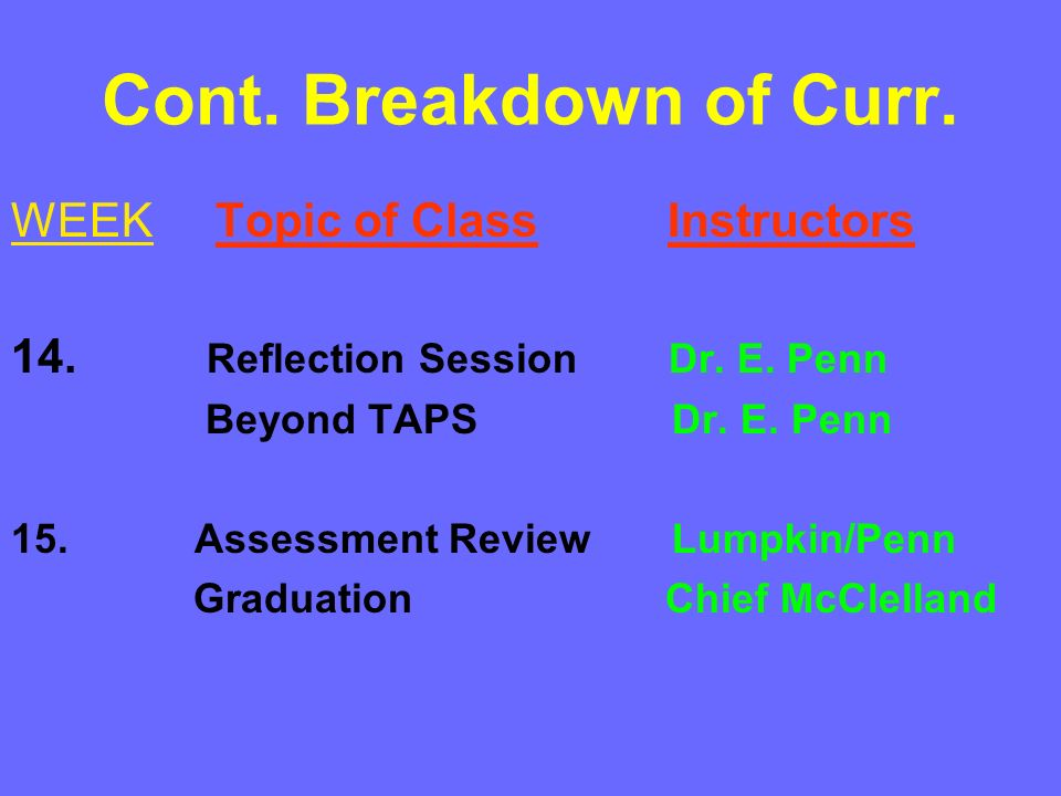 Cont. Breakdown of Curr. WEEK Topic of Class Instructors