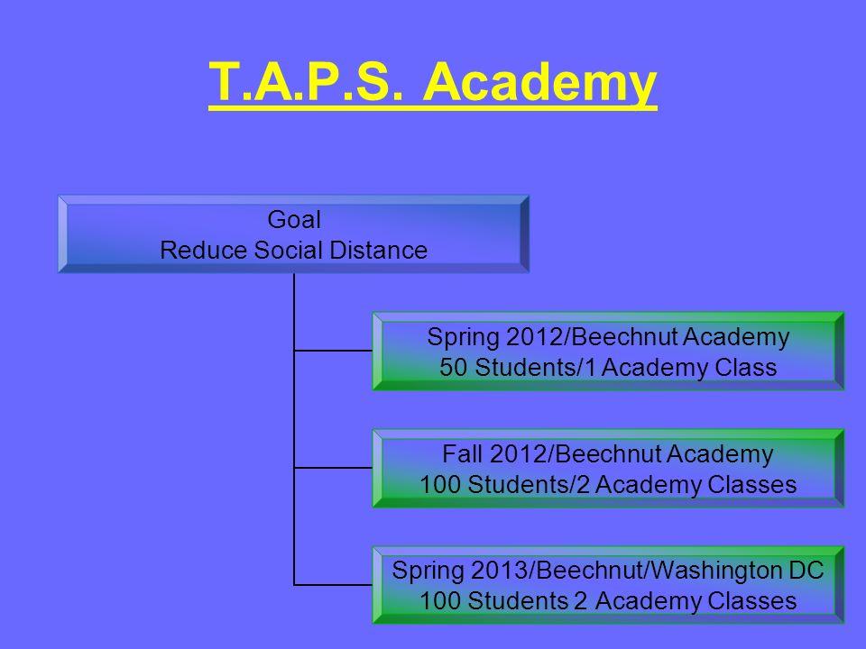 T.A.P.S. Academy