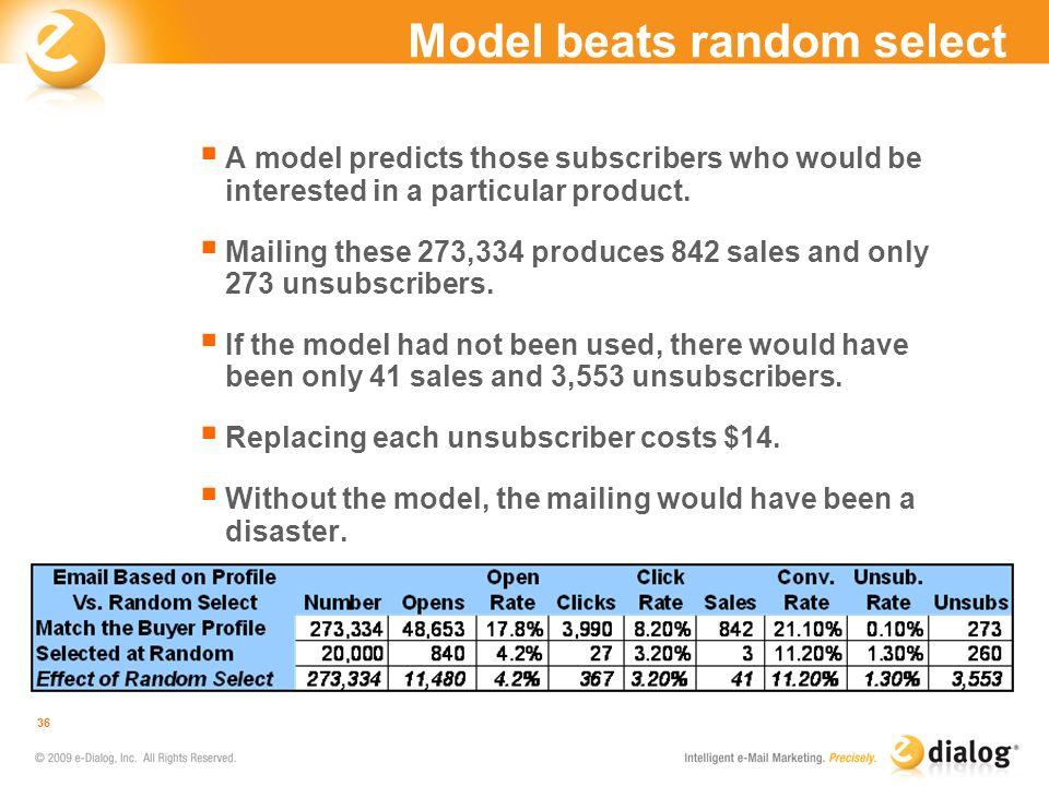 Model beats random select