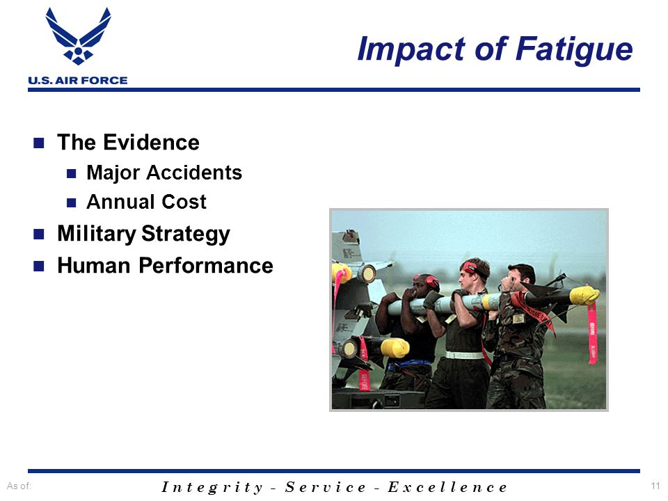 Impact of Fatigue The Evidence Military Strategy Human Performance
