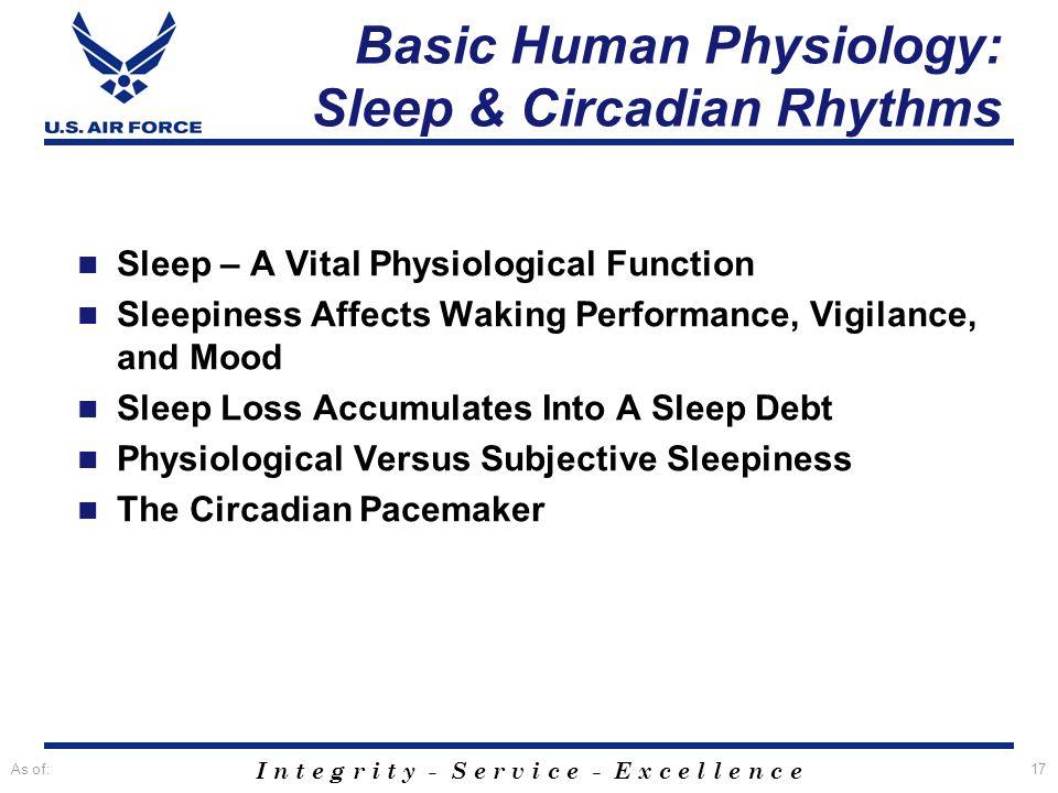 Basic Human Physiology: Sleep & Circadian Rhythms