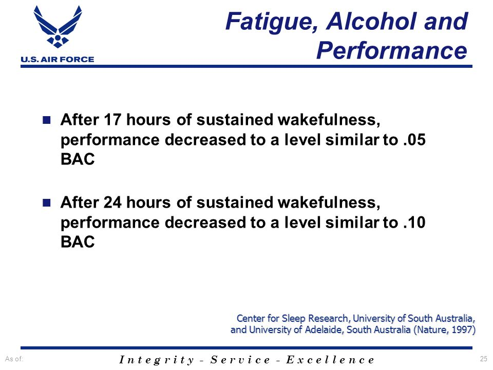 Fatigue, Alcohol and Performance
