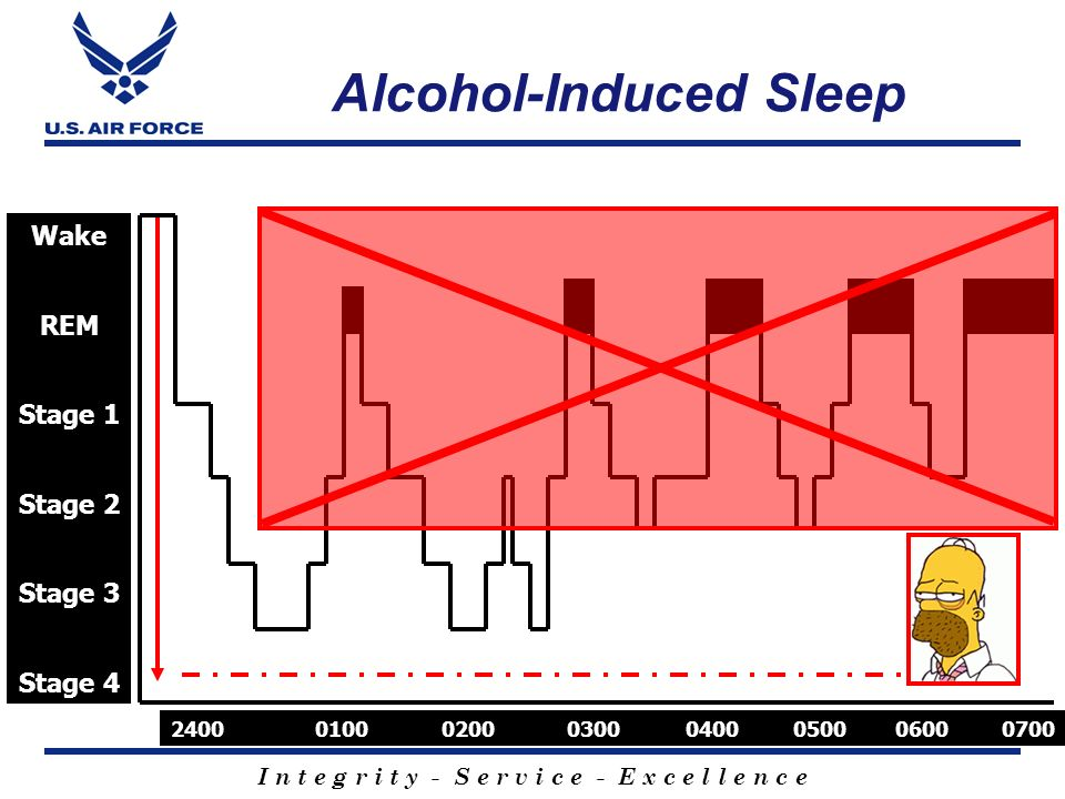 Alcohol-Induced Sleep