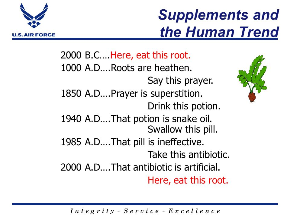 Supplements and the Human Trend