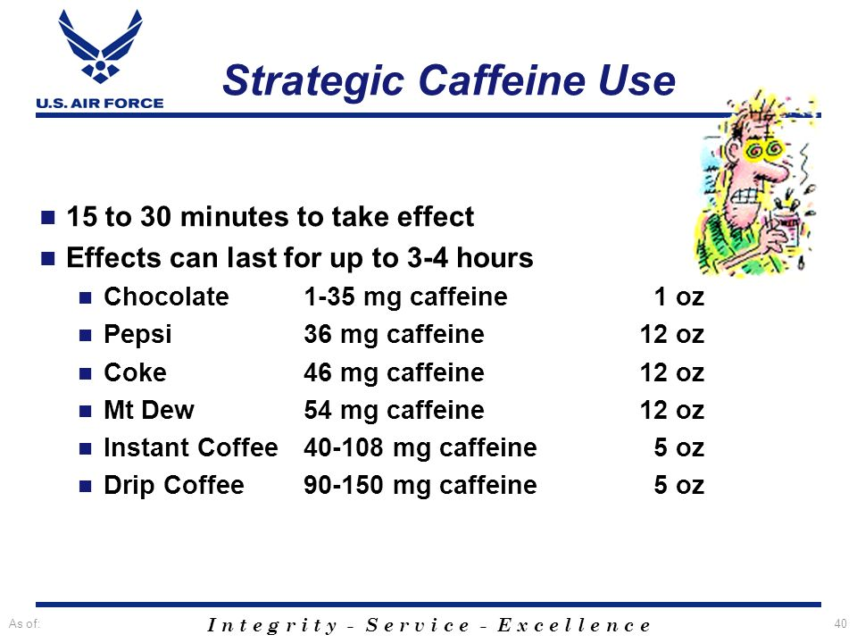 Strategic Caffeine Use