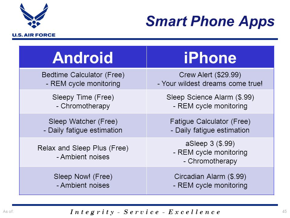 Android iPhone Smart Phone Apps Bedtime Calculator (Free)