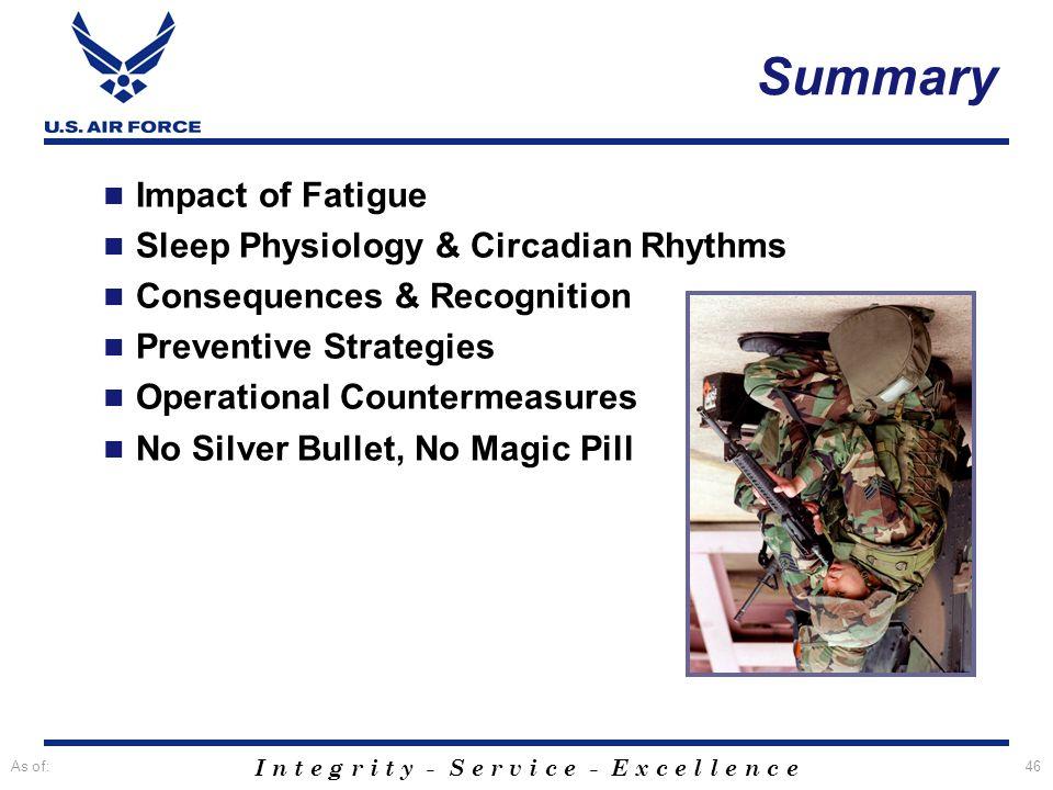 Summary Impact of Fatigue Sleep Physiology & Circadian Rhythms