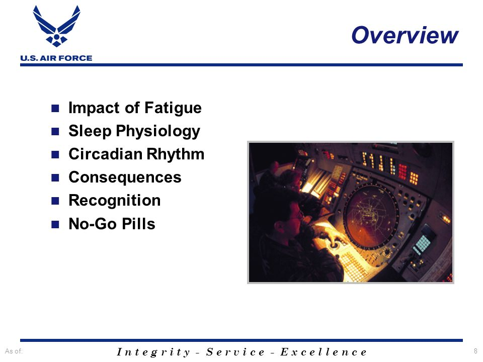 Overview Impact of Fatigue Sleep Physiology Circadian Rhythm