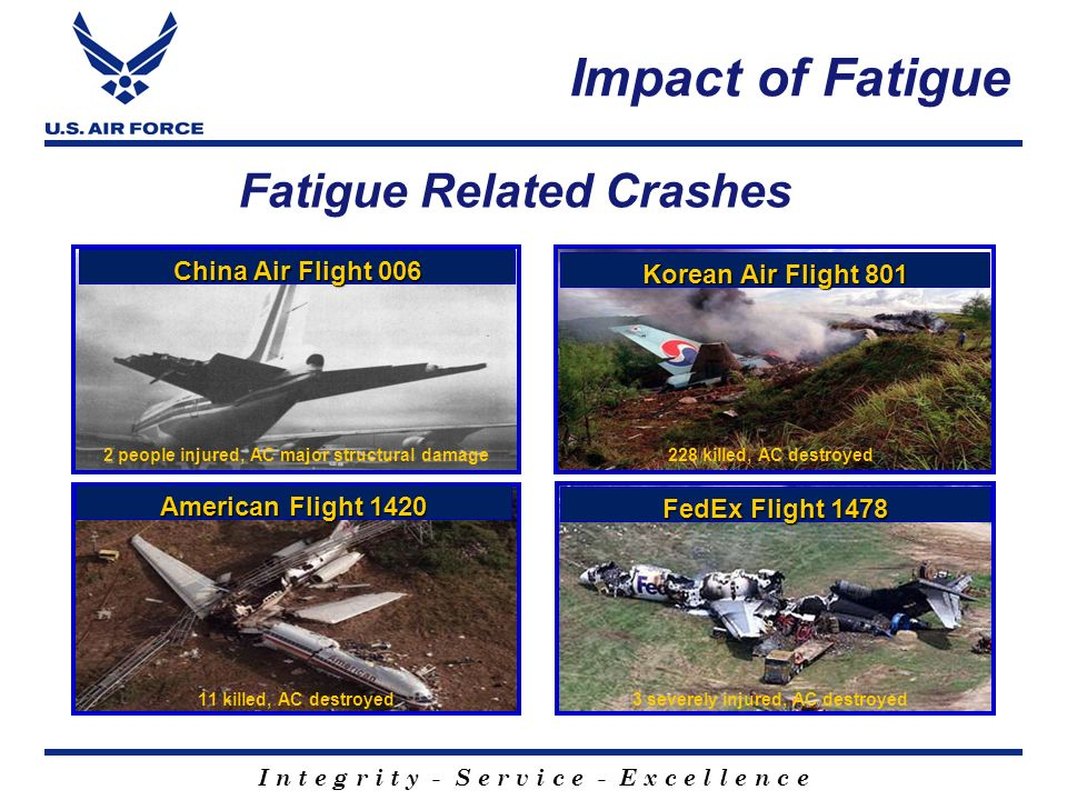Impact of Fatigue Fatigue Related Crashes China Air Flight 006