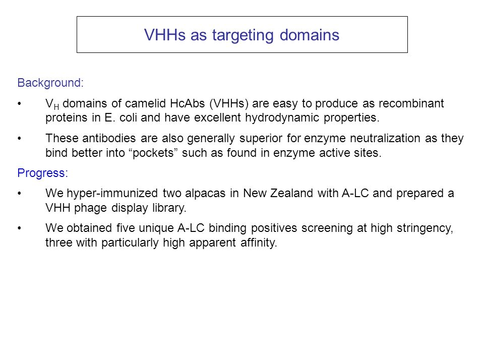 VHHs as targeting domains