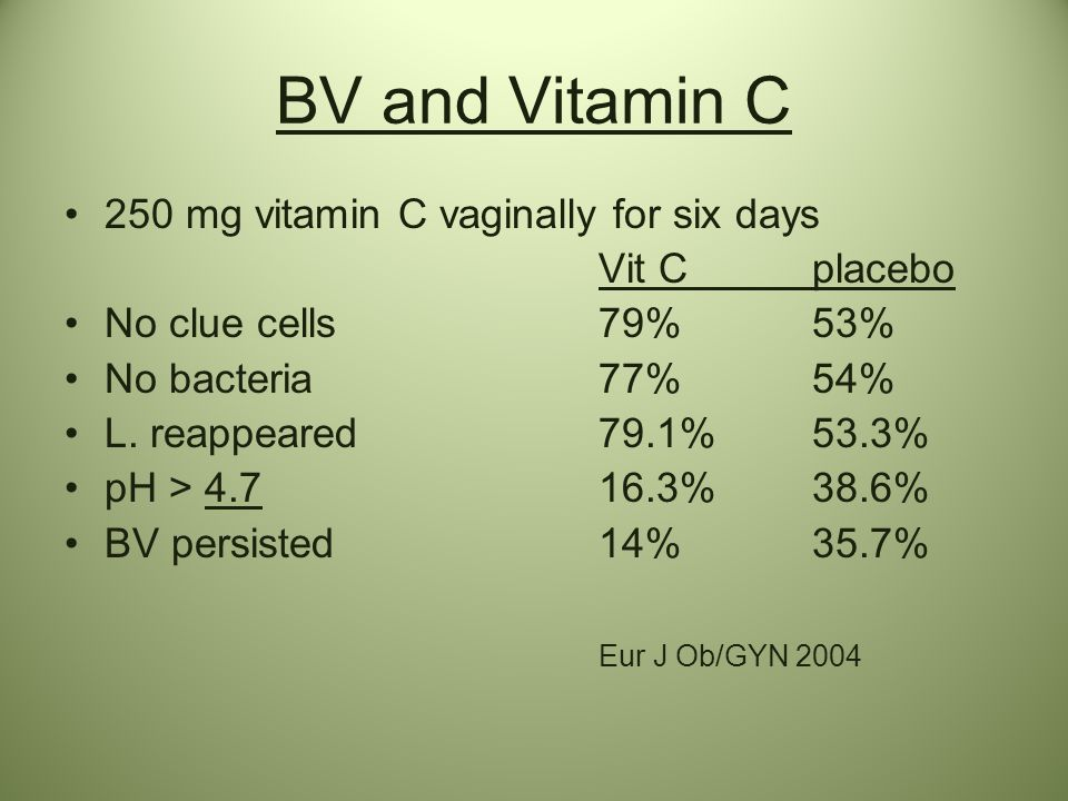 BV and Vitamin C 250 mg vitamin C vaginally for six days Vit C placebo