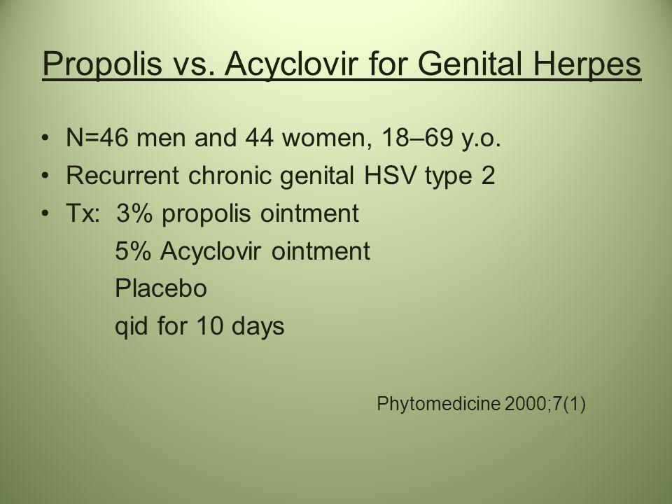 Propolis vs. Acyclovir for Genital Herpes