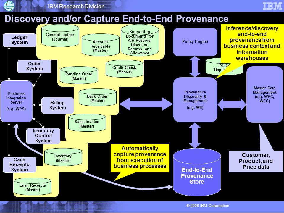 Discovery and/or Capture End-to-End Provenance