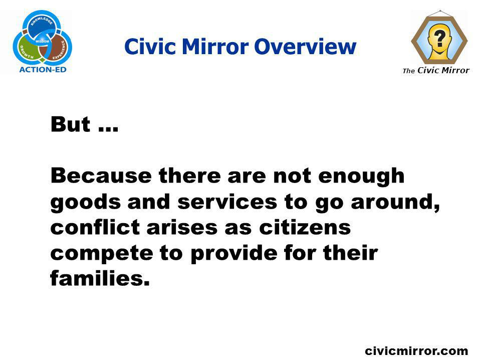 Civic Mirror Overview But …