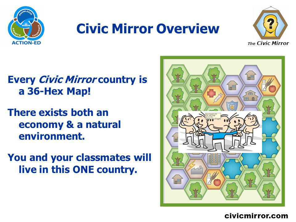 Civic Mirror Overview Every Civic Mirror country is a 36-Hex Map!