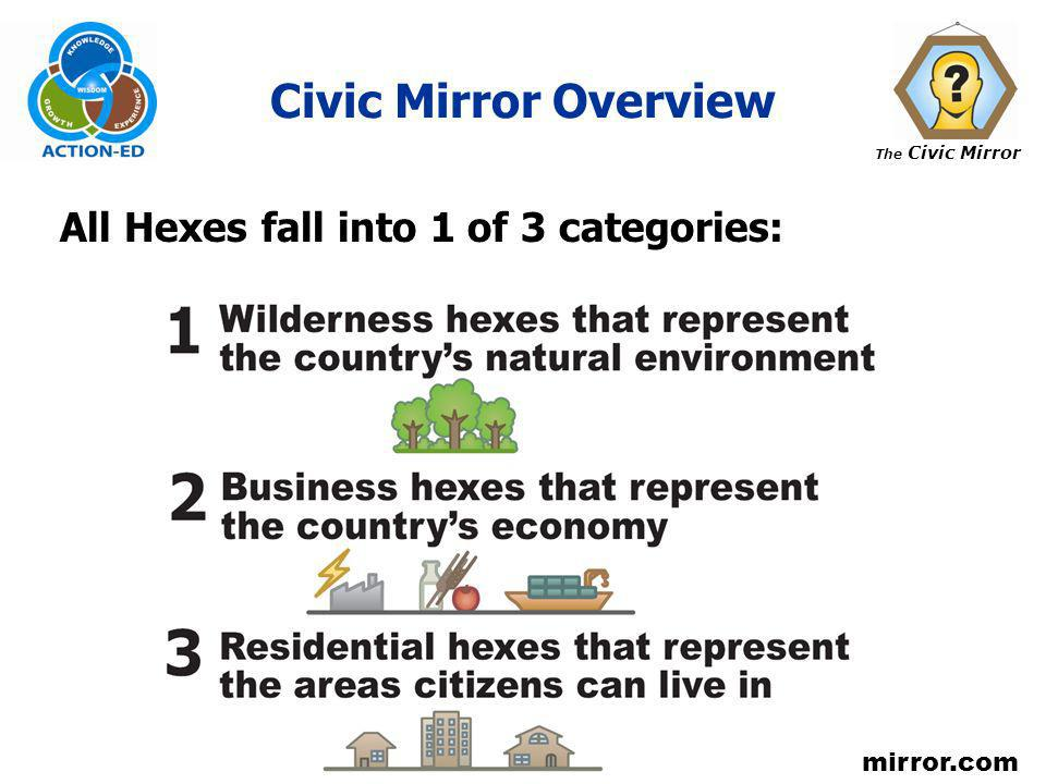 Civic Mirror Overview All Hexes fall into 1 of 3 categories: