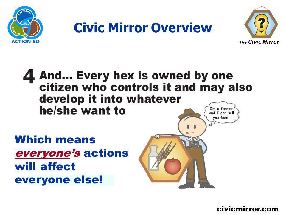 Civic Mirror Overview Which means everyone's actions will affect everyone else.