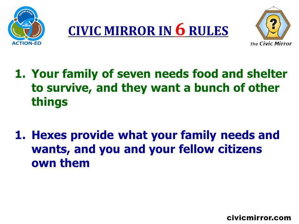 CIVIC MIRROR IN 6 RULES Your family of seven needs food and shelter to survive, and they want a bunch of other things.