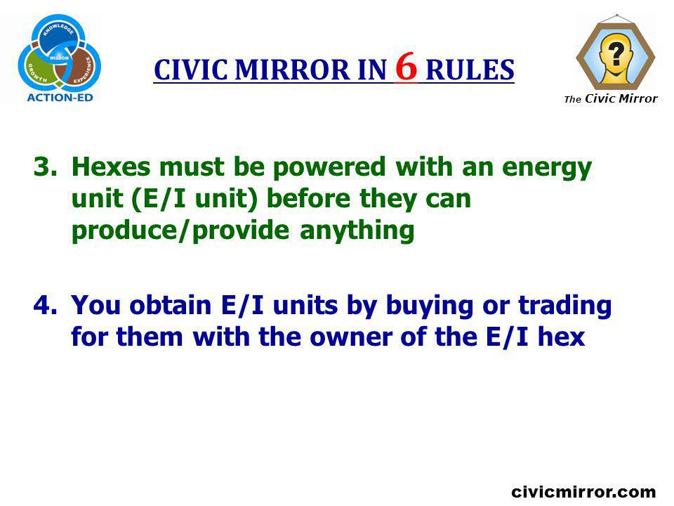 CIVIC MIRROR IN 6 RULES Hexes must be powered with an energy unit (E/I unit) before they can produce/provide anything.