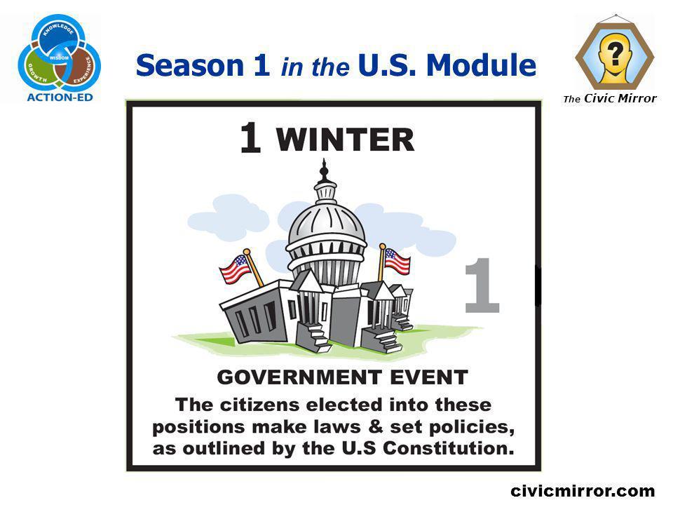 Season 1 in the U.S. Module