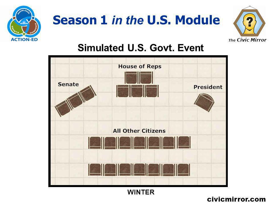 Simulated U.S. Govt. Event