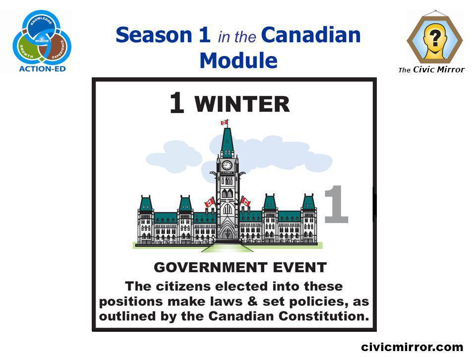 Season 1 in the Canadian Module