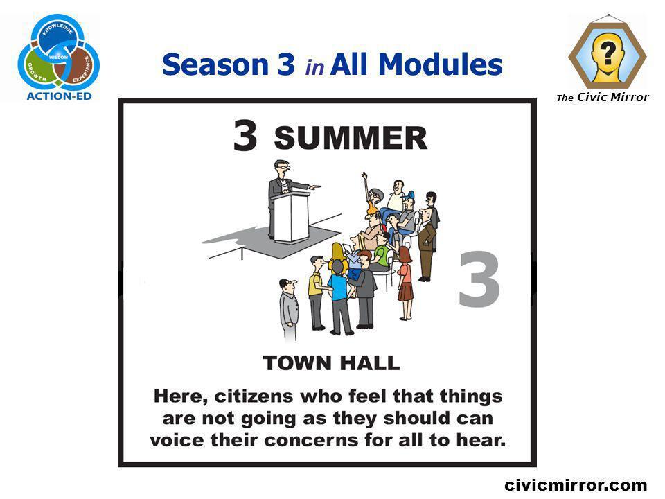 Season 3 in All Modules