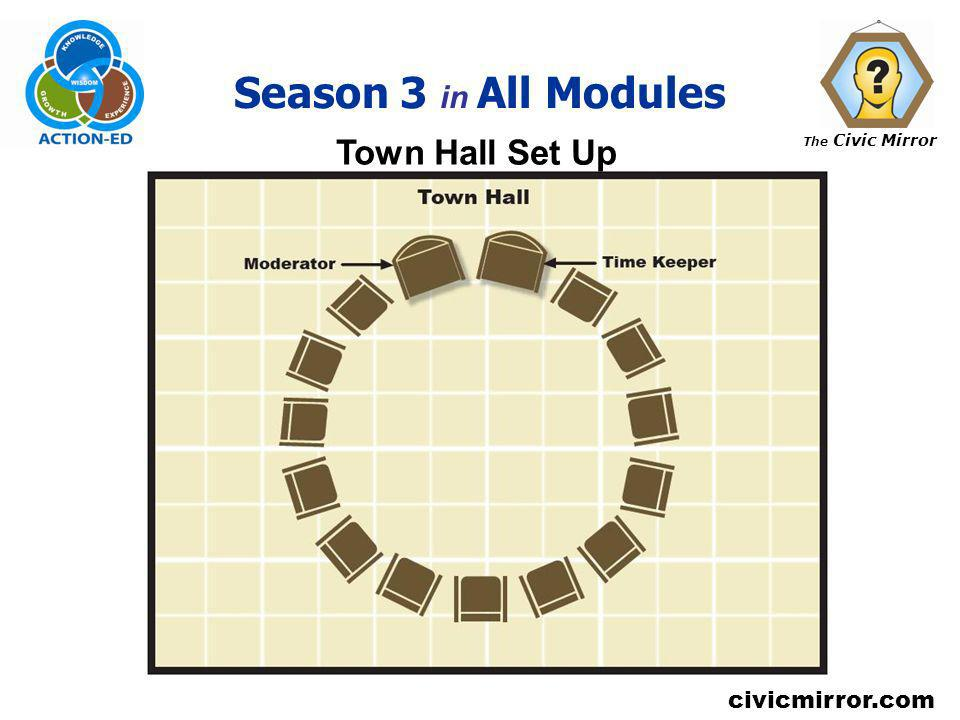 Season 3 in All Modules Town Hall Set Up
